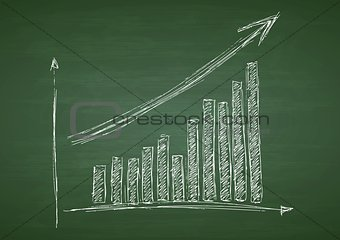 Growing graph hand drawing with arrow on green chalkboard