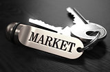 Market Concept. Keys with Keyring.