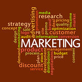 word cloud with marketing related tags