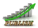 PUBLISH- inscription of gold letters and Graphic growth