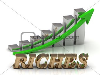 RICHES- inscription of gold letters and Graphic growth