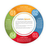 Circle Infographics Template