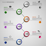 Time line info graphic abstract with colorful round pointers template