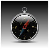 Vector compass.
