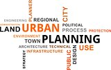 word cloud - urban planning