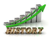HISTORY- inscription of gold letters and Graphic growth