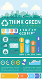 Waste segregation infographics