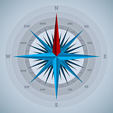 Cool 32 point compass design