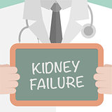 Medical Board Kidney Failure