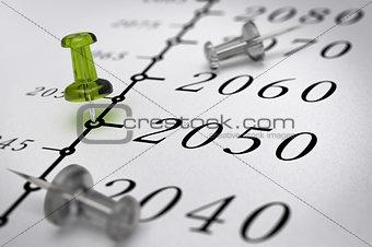 21st Century Timeline, year 2050.