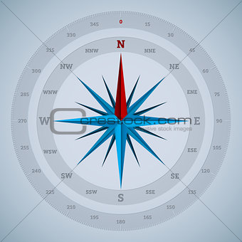 16 point compass design with degrees