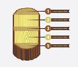 Tree Log Sawing Scheme