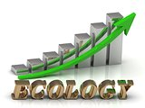 ECOLOGY- inscription of gold letters and Graphic growth