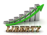 LIBERTY- inscription of gold letters and Graphic growth