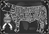 Beef Cut 01 Vintage Blackboard 2D