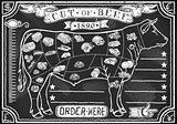 Butcher Page 02 Vintage Blackboard 2D