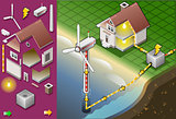 Offshore Turbine 02 Building Isometric