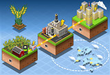 Energy 09 Infographic Isometric
