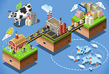 Milk Chain Infographic Isometric