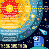 Universe 03 Concept Isometric