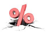 falling percent