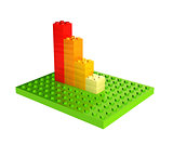 Growth chart from plastic toy blocks