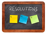 blank list of resolutions