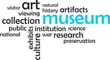 word cloud - museum