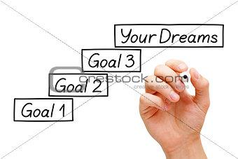 Goals Setting Concept
