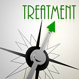 Treatment on green compass