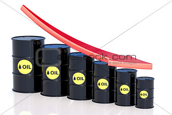Oil price falling concept