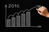 Progress Graph 2016 Blackboard