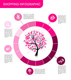 Shopping infographic. Design for your business.