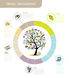 Travel infographic, concept tree for your design