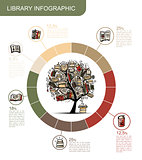 Bookshelf tree. Library infographic for your design