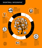 Basketball infographic for your design