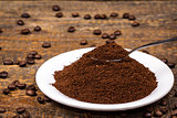 Ground coffee on white plate with sorrounding coffee beans