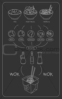 Asian Chalkboard Thai Food Ingredients. Vector Illustration
