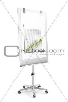 Flip chart with arrow graph