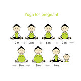 Stages of pregnancy, woman in lotus pose for your design