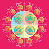 Zodiac signs and fourseasons in circle in flat style. Set of colorful icons. Vector illustration. Horoscopes infographics.