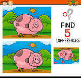 finding differences task