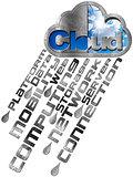 Cloud Computing Symbol with Rain