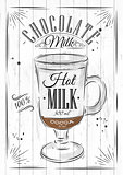 Poster chocolate milk