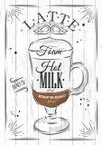 Poster latte