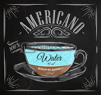 Poster americano chalk