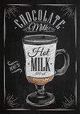 Poster chocolate milk chalk