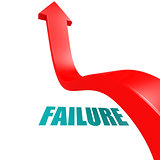 Arrow leap over failure