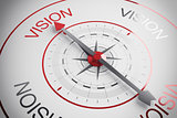 Vision compass