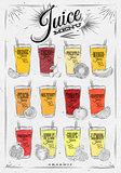 Poster juice menu